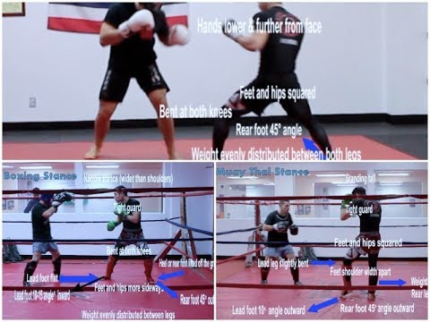 MMA stance vs. Muay Thai stance vs. Bladed Boxing stance